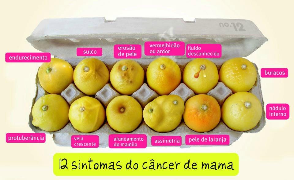 sintomas-do-cc3a2ncer-de-mama